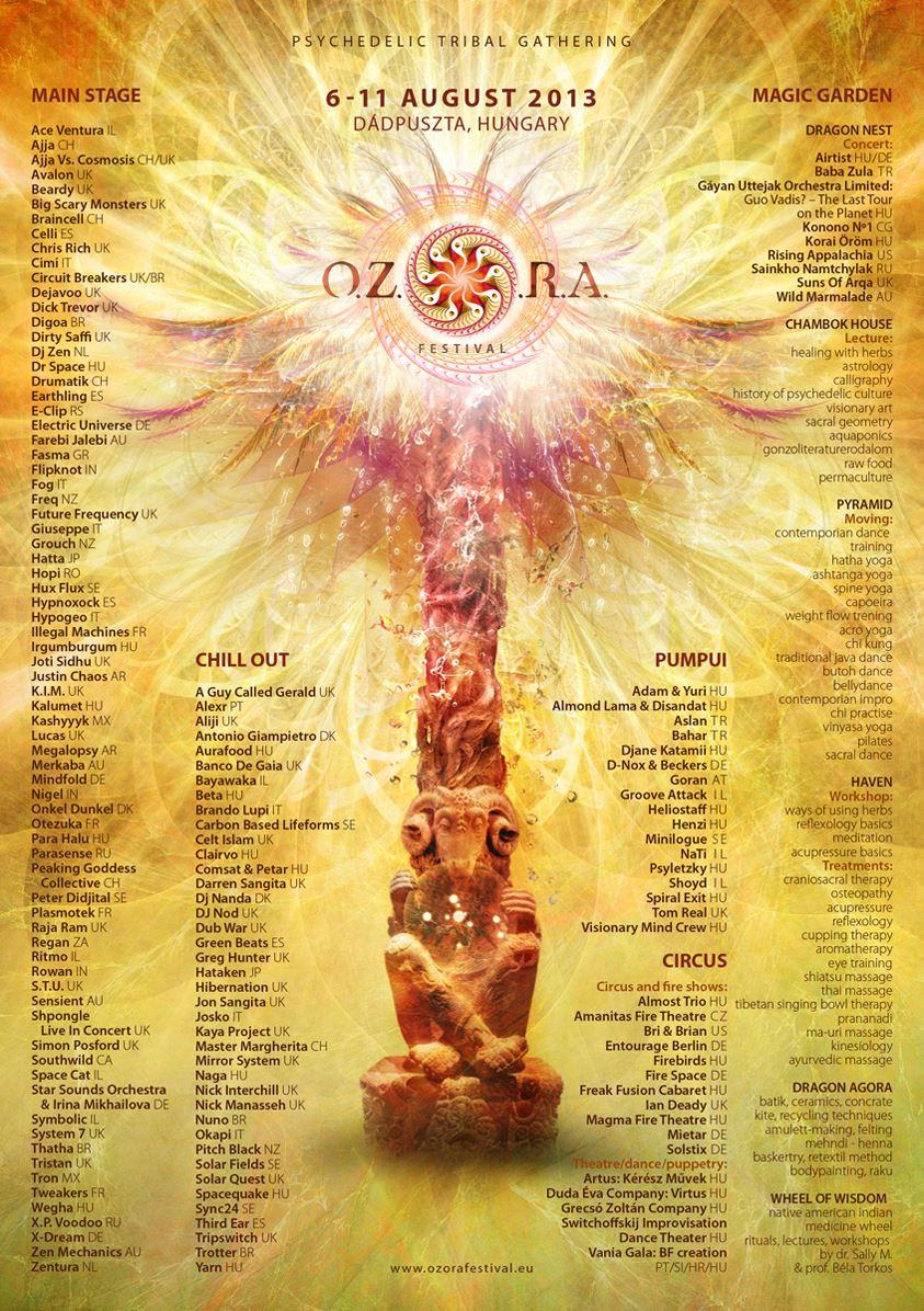 ungarn goa festival
